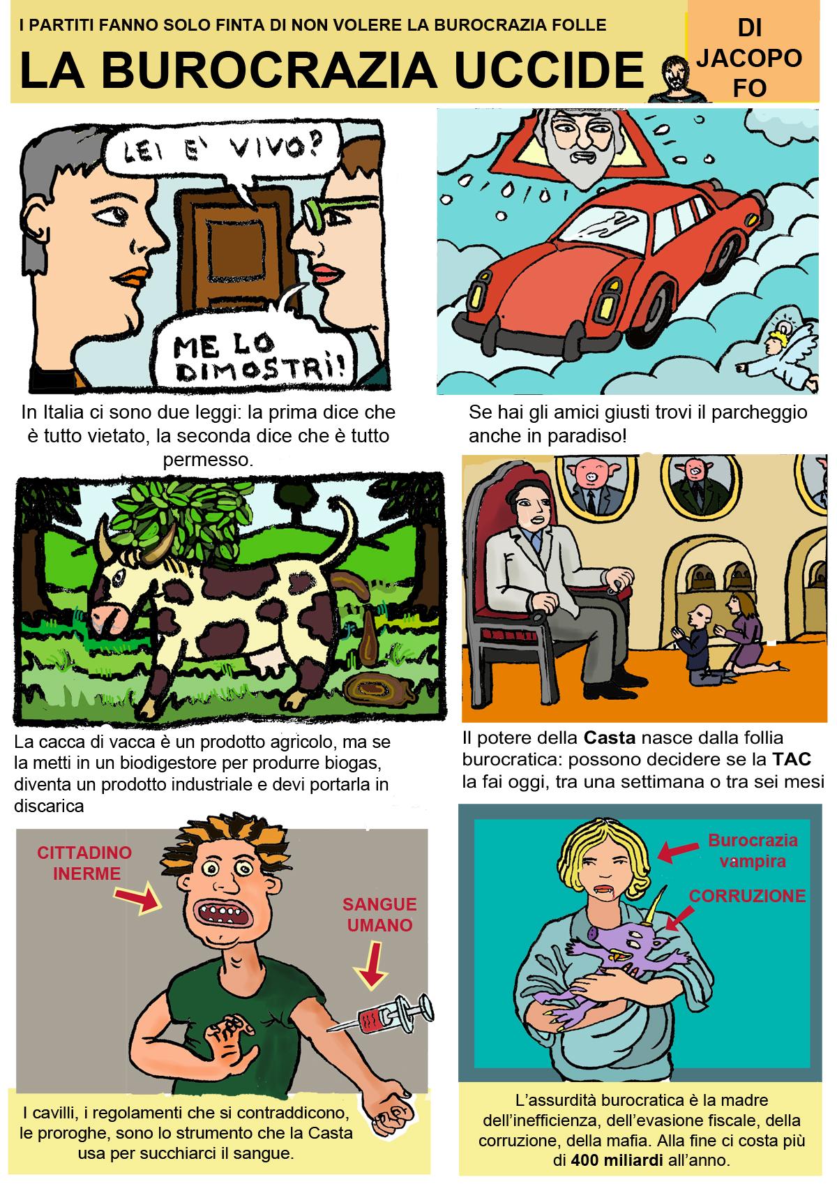 Fumetti Jacopo Fo: la burocrazia uccide