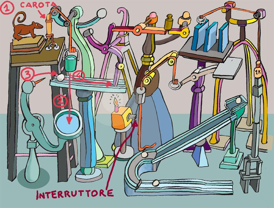 Fumetti Jacopo Fo